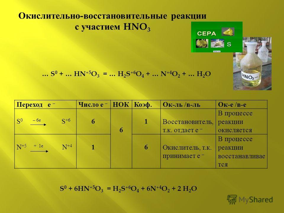 Окислительно-восстановительные реакции с участием HNO 3 Переход е – Число е – НОККоэф.Ок-ль /в-льОк-е /в-е S 0 – 6е S +6 6 6 1 Восстановитель, т.к. отдает е – В процессе реакции окисляется N +5 + 1е N +4 1 6 Окислитель, т.к. принимает е – В процессе