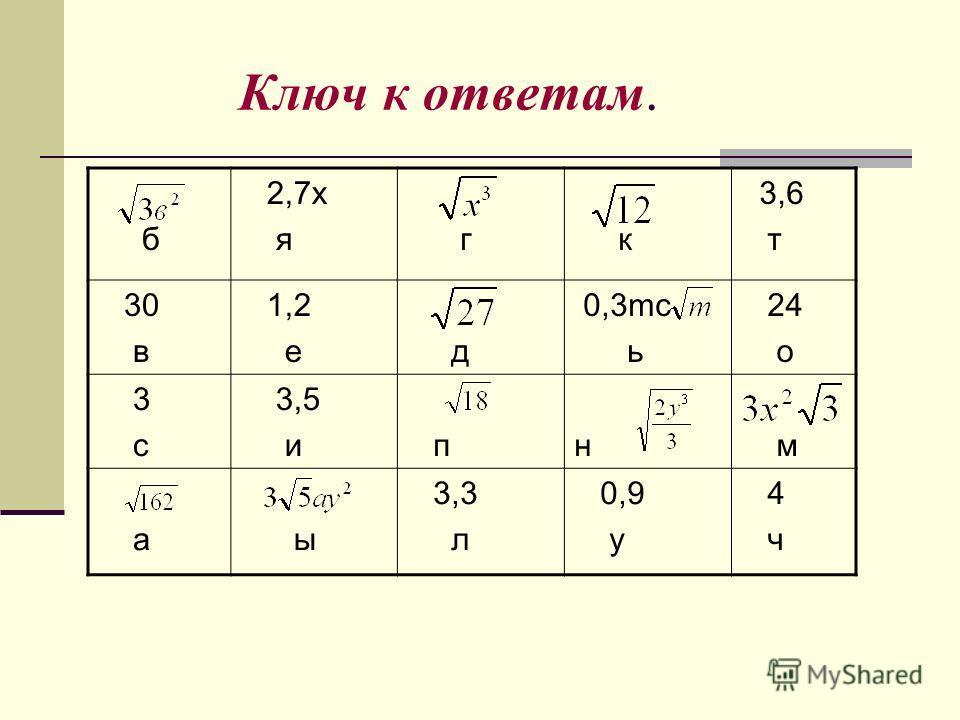 Ключ к ответам. б 2,7х я г к 3,6 т 30 в 1,2 е д 0,3mc ь 24 о 3 с 3,5 и пн м а ы 3,3 л 0,9 у 4 ч