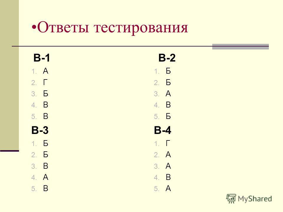 Ответы тестирования В-1 1. А 2. Г 3. Б 4. В 5. В В-3 1. Б 2. Б 3. В 4. А 5. В В-2 1. Б 2. Б 3. А 4. В 5. Б В-4 1. Г 2. А 3. А 4. В 5. А