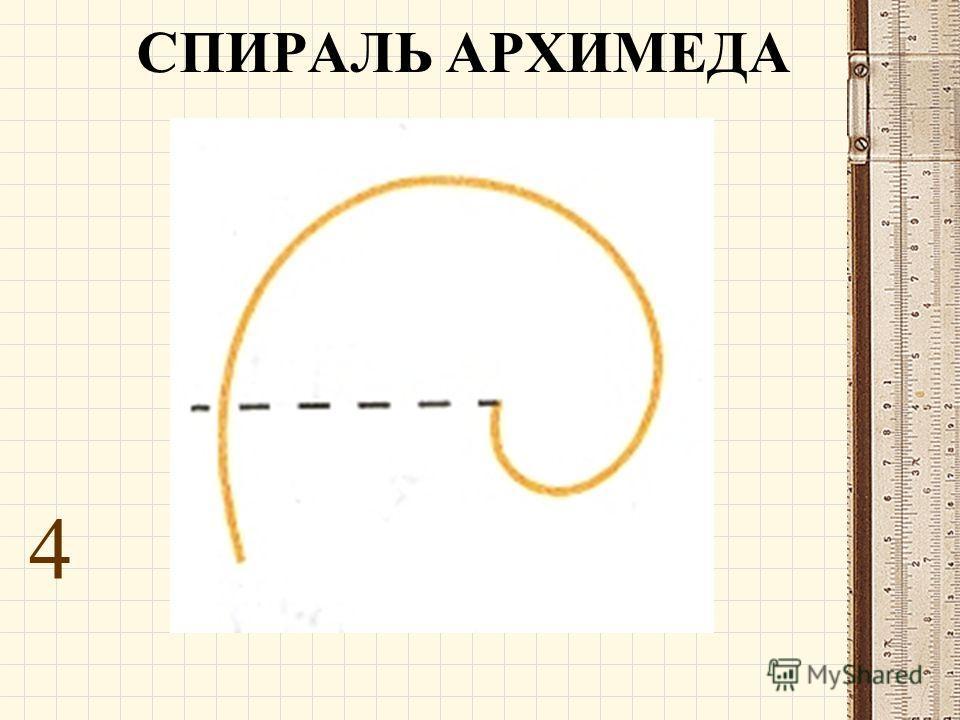 СПИРАЛЬ АРХИМЕДА 4