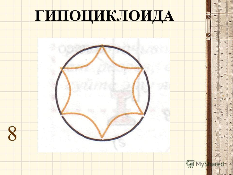 ГИПОЦИКЛОИДА 8