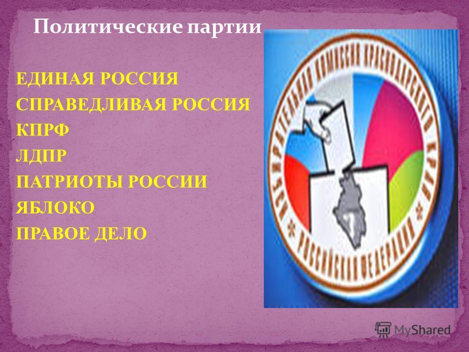 Политические партии ЕДИНАЯ РОССИЯ СПРАВЕДЛИВАЯ РОССИЯ КПРФ ЛДПР ПАТРИОТЫ РОССИИ ЯБЛОКО ПРАВОЕ ДЕЛО