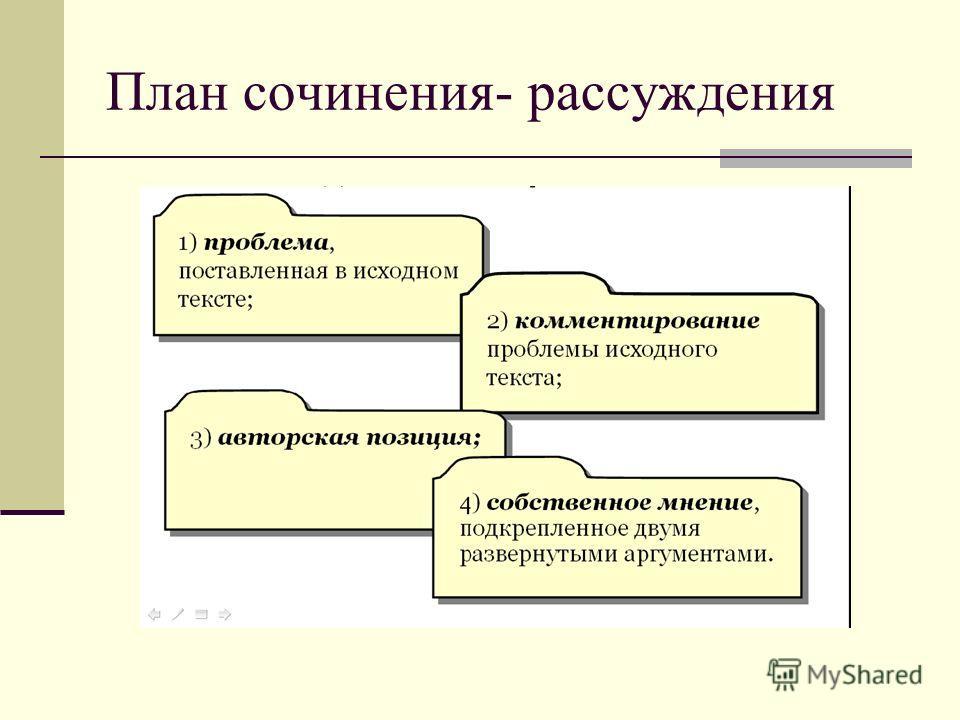 План сочинения- рассуждения