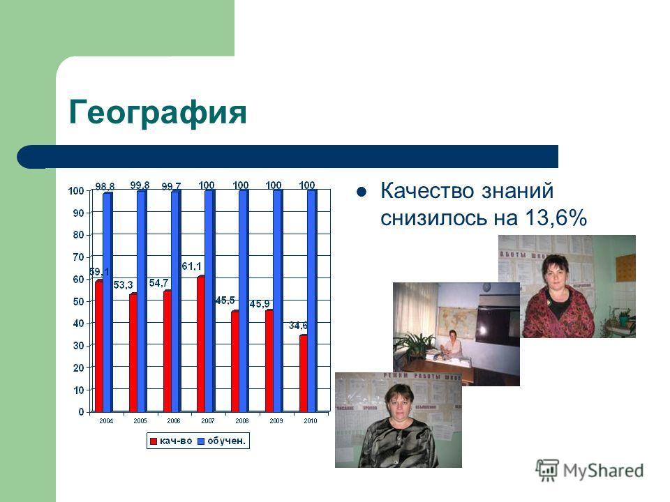 География Качество знаний снизилось на 13,6%