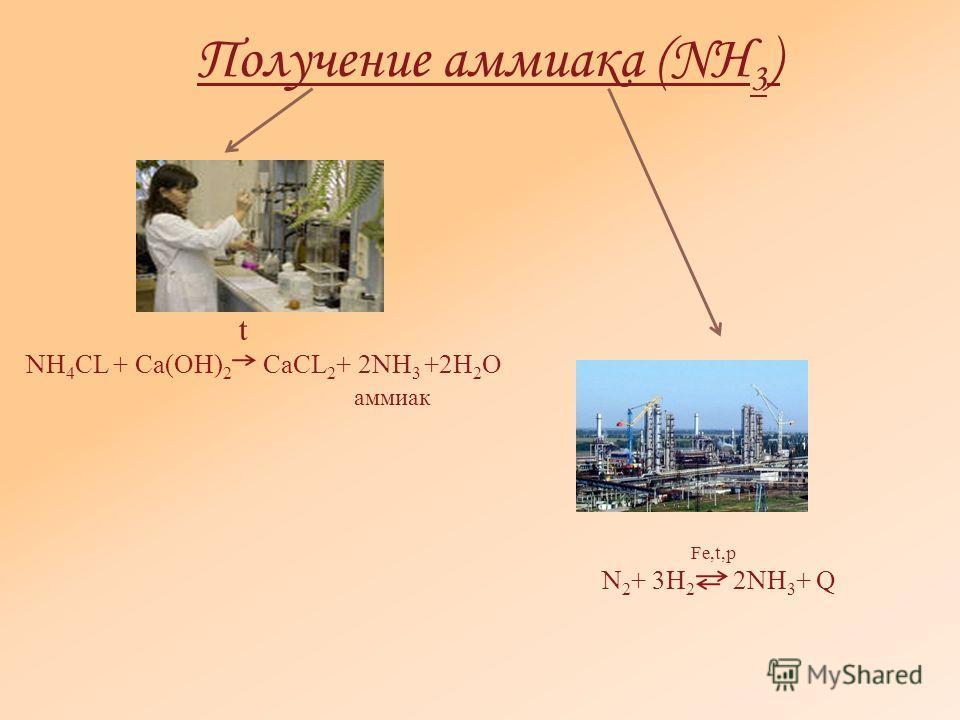 Получение аммиака (NH 3 ) t NH 4 CL + Ca(OH) 2 CaCL 2 + 2NH 3 +2H 2 O аммиак Fe,t,p N 2 + 3H 2 2NH 3 + Q