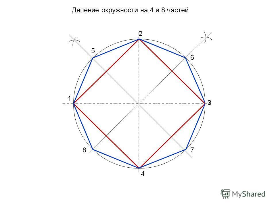 Деление окружности на 4 и 8 частей 1 2 3 4 5 6 78