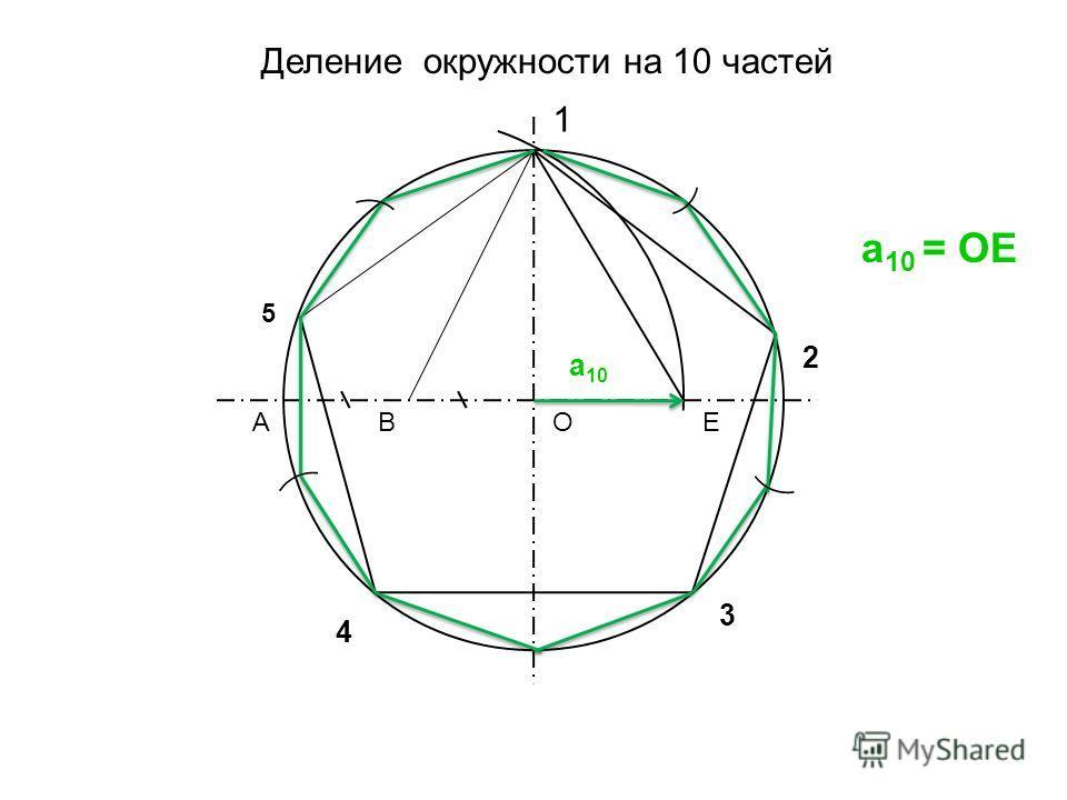 Деление окружности на 10 частей 1 2 3 4 ОАВЕ 5 а 10 = ОЕ а 10