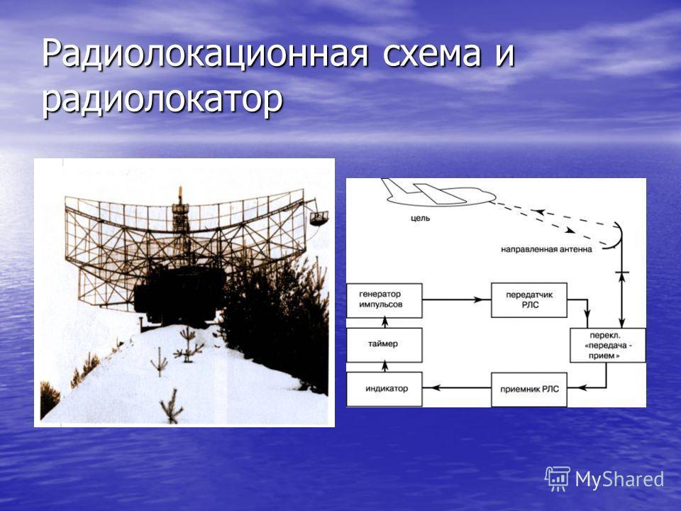 Радиолокационная схема и радиолокатор