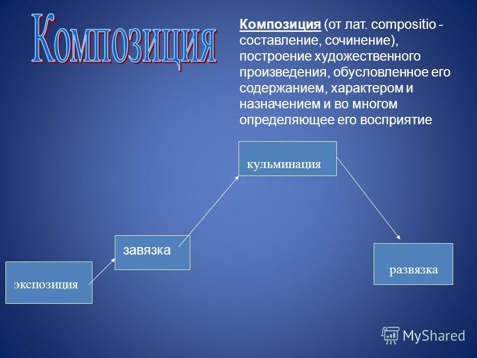 Композиция (от лат. compositio - составление, сочинение), построение художественного произведения, обусловленное его содержанием, характером и назначением и во многом определяющее его восприятие экспозиция завязка кульминация развязка