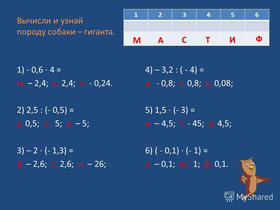 Вычисли и узнай породу собаки – гиганта. 1) - 0,6 4 = м. – 2,4; к. 2,4; л. - 0,24. 2) 2,5 : (- 0,5) = у. 0,5; о. 5; а. – 5; 3) – 2 (- 1,3) = р. – 2,6; с. 2,6; н. – 26; 4) – 3,2 : ( - 4) = а. - 0,8; т. 0,8; ь. 0,08; 5) 1,5 (- 3) = и. – 4,5; т. - 45; в