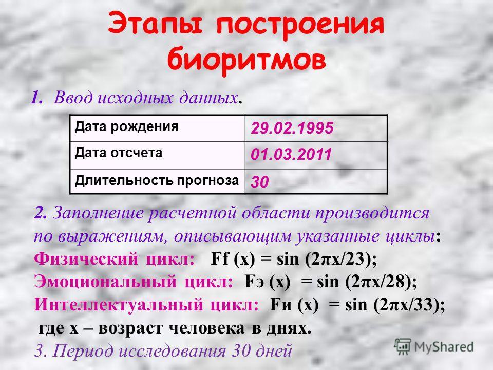 Этапы построения биоритмов 1. Ввод исходных данных. Дата рождения 29.02.1995 Дата отсчета 01.03.2011 Длительность прогноза 3030 2. Заполнение расчетной области производится по выражениям, описывающим указанные циклы: Физический цикл: Ff (х) = sin (2π