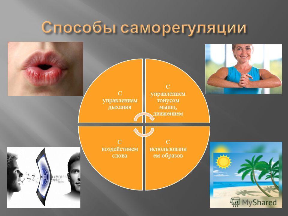 С управлением дыхания С управлением тонусом мышц, движением С использовани ем образов С воздействием слова
