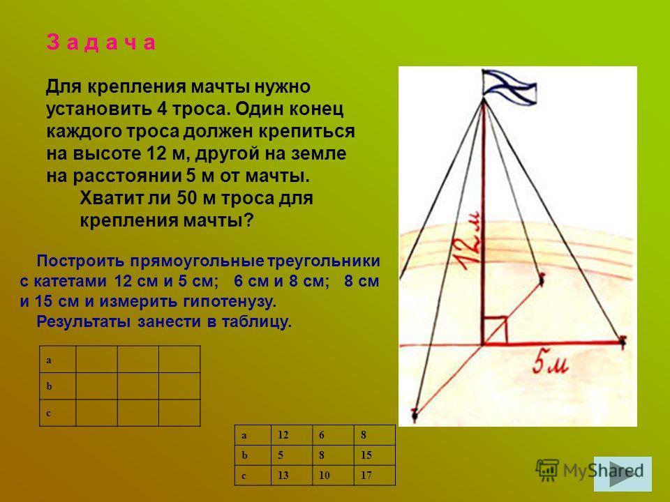 З а д а ч а Для крепления мачты нужно установить 4 троса. Один конец каждого троса должен крепиться на высоте 12 м, другой на земле на расстоянии 5 м от мачты. Хватит ли 50 м троса для крепления мачты? Построить прямоугольные треугольники с катетами