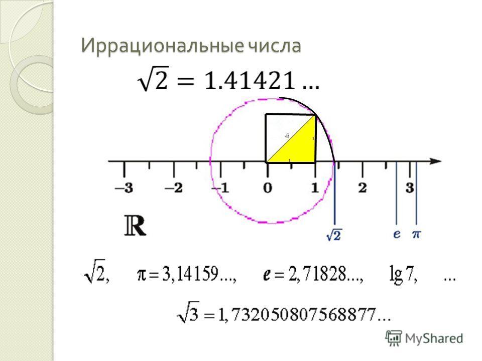 Иррациональные числа