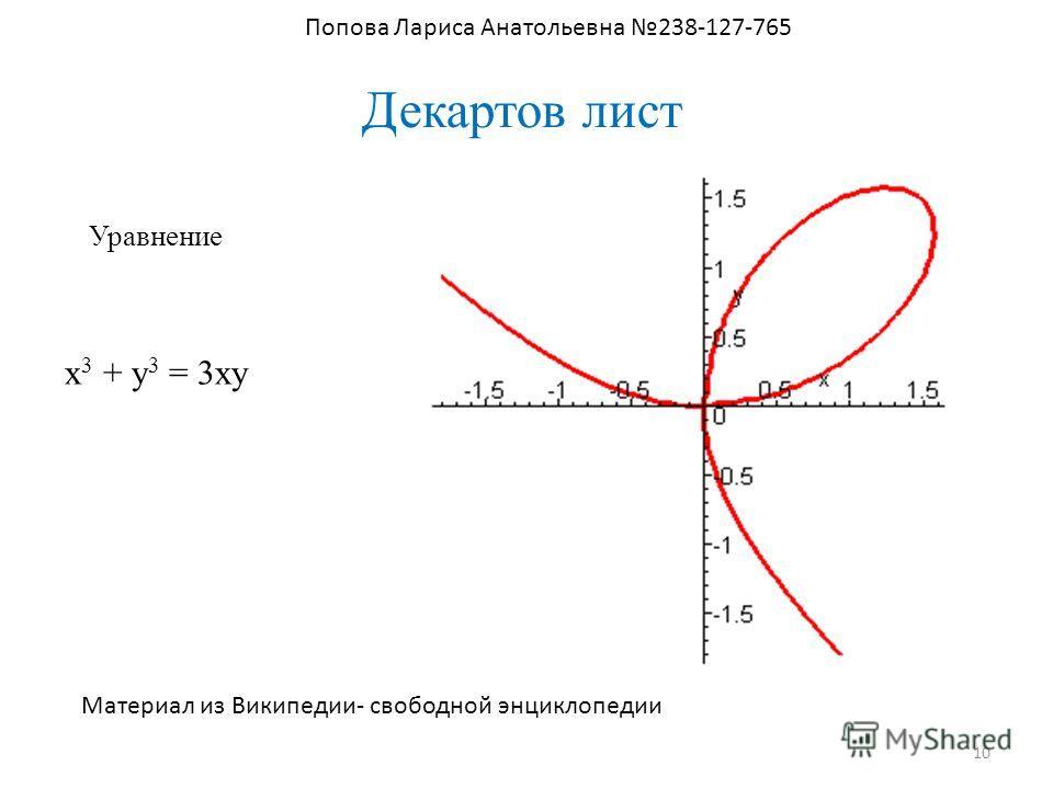 Декартов лист Уравнение x 3 + y 3 = 3xy Материал из Википедии- свободной энциклопедии 10 Попова Лариса Анатольевна 238-127-765