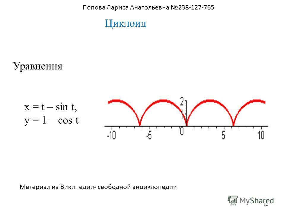 Циклоид Уравнения x = t – sin t, y = 1 – cos t Материал из Википедии- свободной энциклопедии 11 Попова Лариса Анатольевна 238-127-765