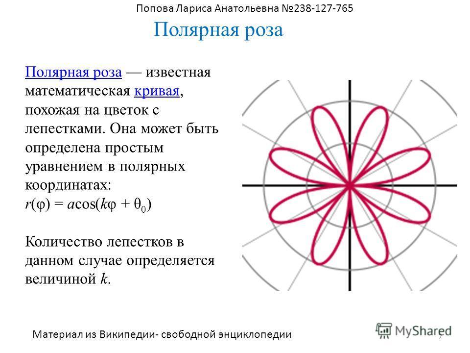 Полярная роза Материал из Википедии- свободной энциклопедии Полярная розаПолярная роза известная математическая кривая, похожая на цветок с лепестками. Она может быть определена простым уравнением в полярных координатах:кривая r(φ) = acos(kφ + θ 0 )