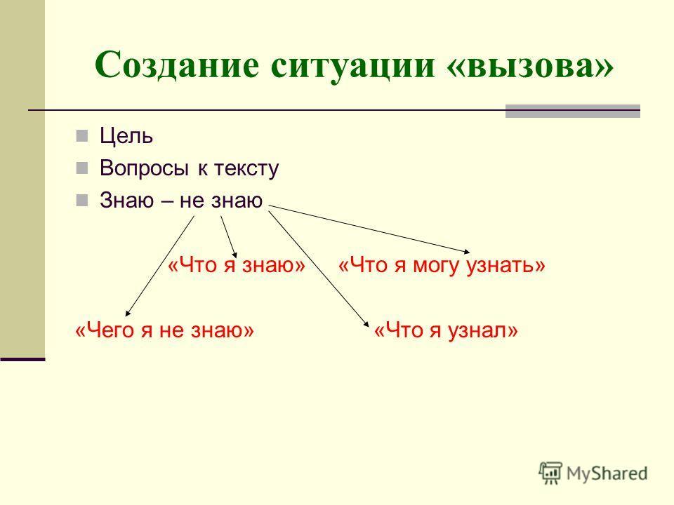 Создание ситуации «вызова» Цель Вопросы к тексту Знаю – не знаю «Что я знаю» «Что я могу узнать» «Чего я не знаю» «Что я узнал»