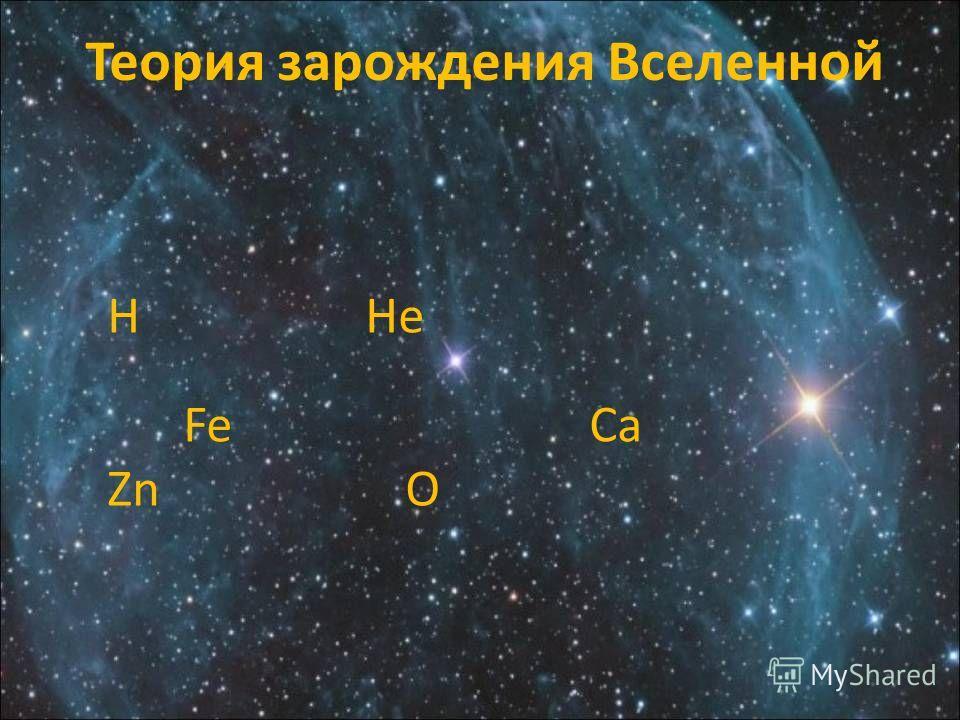 Теория зарождения Вселенной Н Не Fe Са Zn O