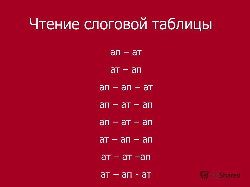 Чтение слоговой таблицы ап – ат ат – ап ап – ап – ат ап – ат – ап ат – ап – ап ат – ат –ап ат – ап - ат