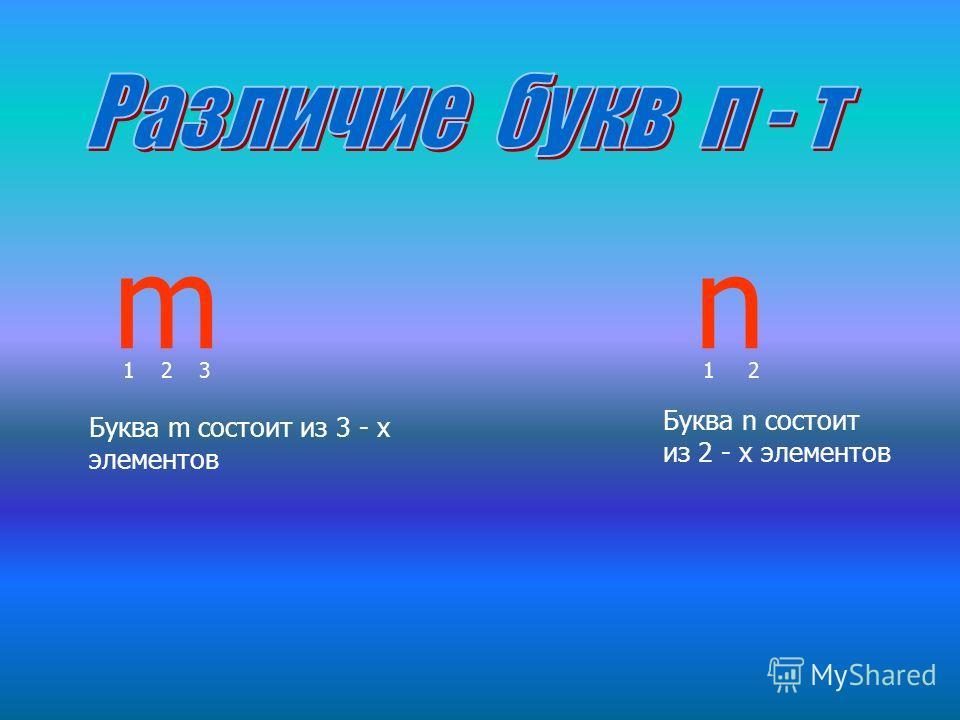 m 1 2 3 Буква m состоит из 3 - х элементов n 1 2 Буква n состоит из 2 - х элементов