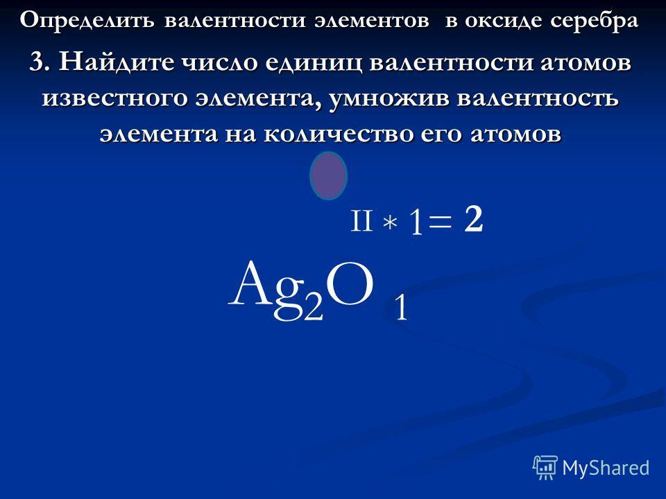 3. Найдите число единиц валентности атомов известного элемента, умножив валентность элемента на количество его атомов Ag 2 O II * 1= 1 2 Определить валентности элементов в оксиде серебра