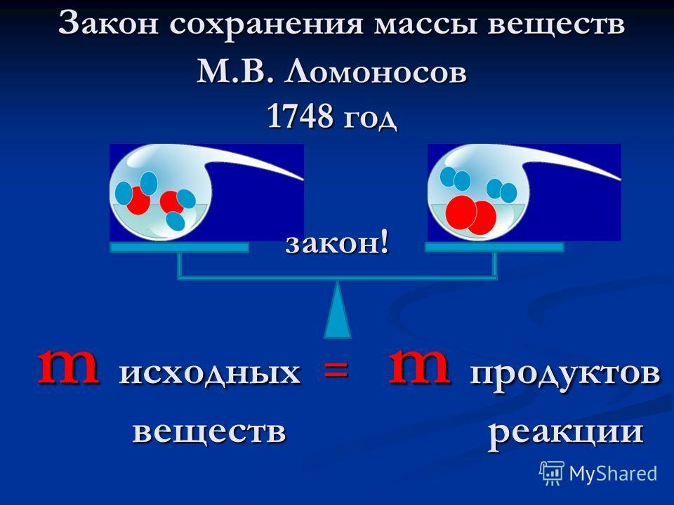 закон! m исходных веществ веществ m продуктов реакции реакции