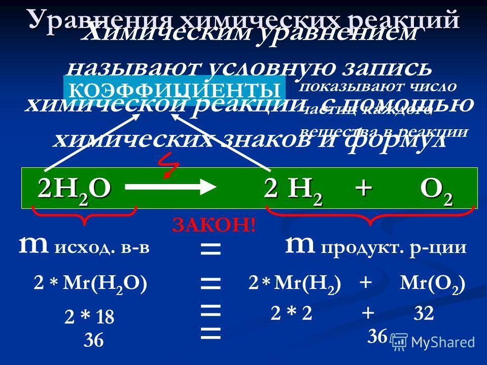 Уравнения химических реакций H 2 O H 2 + O 2 H 2 O H 2 + O 2 m исход. в-в = m продукт. р-ции ЗАКОН! 2 * Mr(H 2 O) = 2 * Mr(H 2 ) + Mr(O 2 ) 2 * 18 = 2 * 2 + 32 36 = 3636 22 КОЭФФИЦИЕНТЫ показывают число частиц каждого вещества в реакции Химическим ур