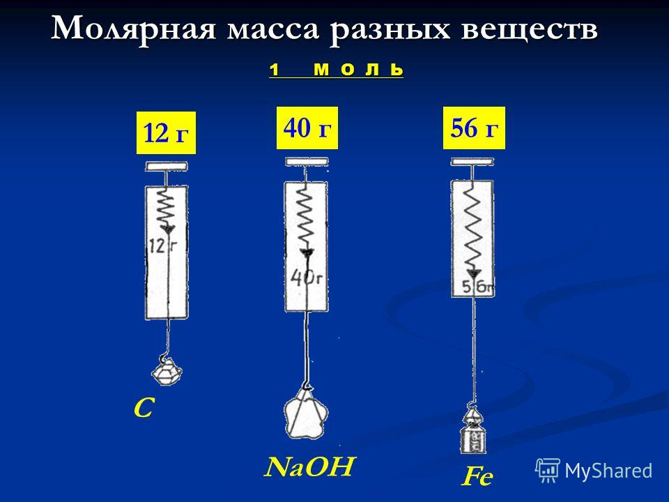 Молярная масса разных веществ C NaOH Fe 1 М О Л Ь 12 г 56 г40 г