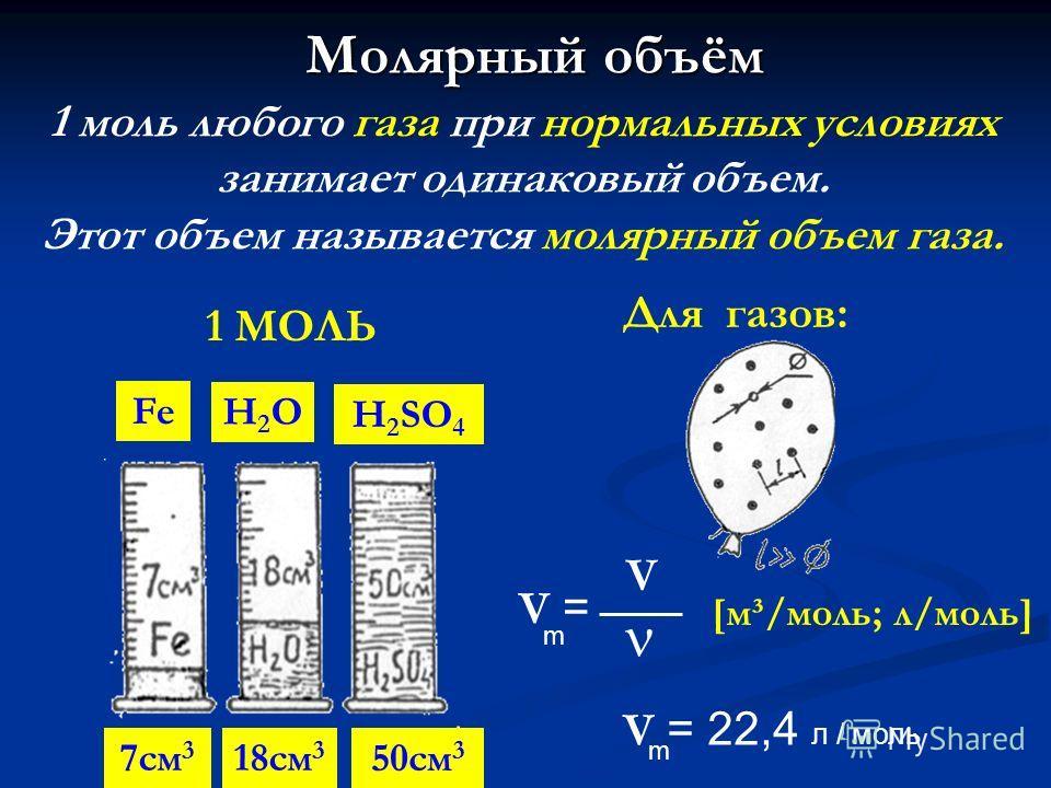 Молярный объём 1 моль любого газа при нормальных условиях занимает одинаковый объем. Этот объем называется молярный объем газа. 1 МОЛЬ V = V m [м³/моль; л/моль] 7см 3 18см 3 50см 3 Fe H2OH2O H 2 SO 4 Для газов: V = 22,4 л / моль m