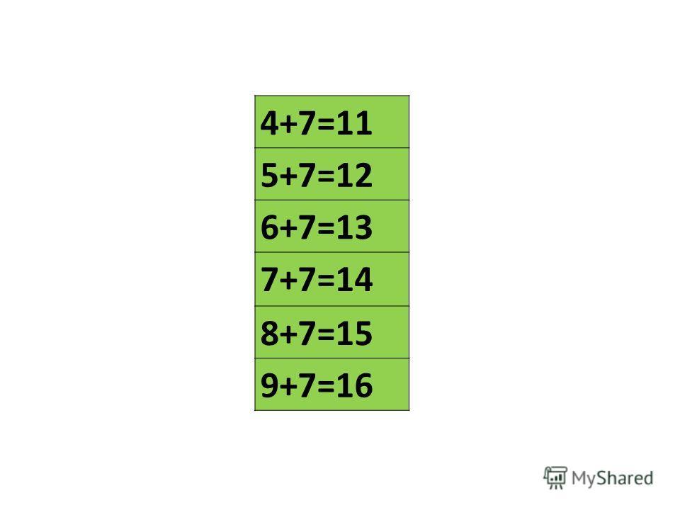 4+7=11 5+7=12 6+7=13 7+7=14 8+7=15 9+7=16