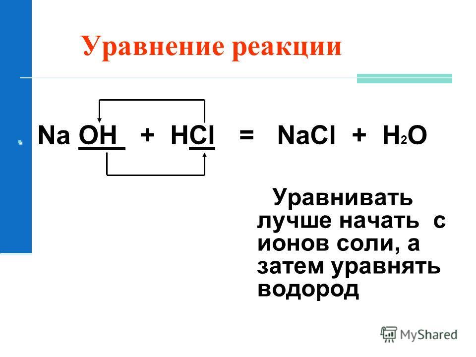 Уравнение реакции Na OH + HCl Na OH + HCl = NaCl + H 2 O Уравнивать лучше начать с ионов соли, а затем уравнять водород Уравнивать лучше начать с ионов соли, а затем уравнять водород