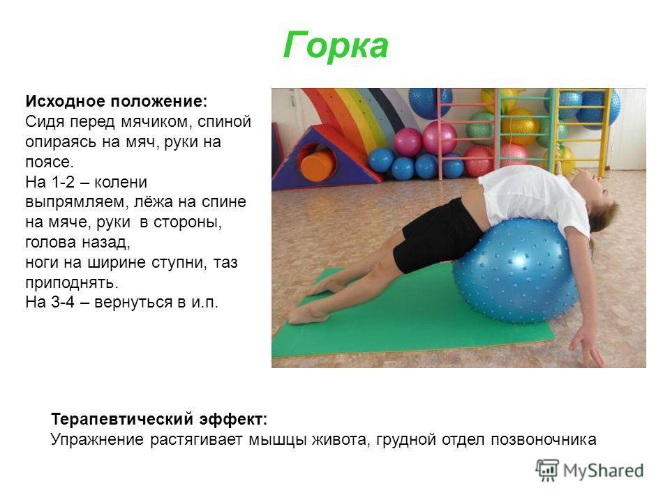 Горка Исходное положение: Сидя перед мячиком, спиной опираясь на мяч, руки на поясе. На 1-2 – колени выпрямляем, лёжа на спине на мяче, руки в стороны, голова назад, ноги на ширине ступни, таз приподнять. На 3-4 – вернуться в и.п. Терапевтический эфф