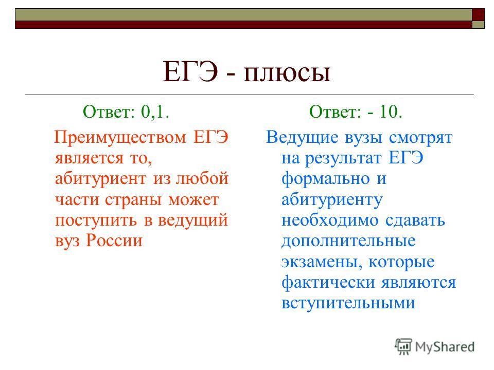 ЕГЭ - плюсы Ответ: 0,1. Преимуществом ЕГЭ является то, абитуриент из любой части страны может поступить в ведущий вуз России Ответ: - 10. Ведущие вузы смотрят на результат ЕГЭ формально и абитуриенту необходимо сдавать дополнительные экзамены, которы