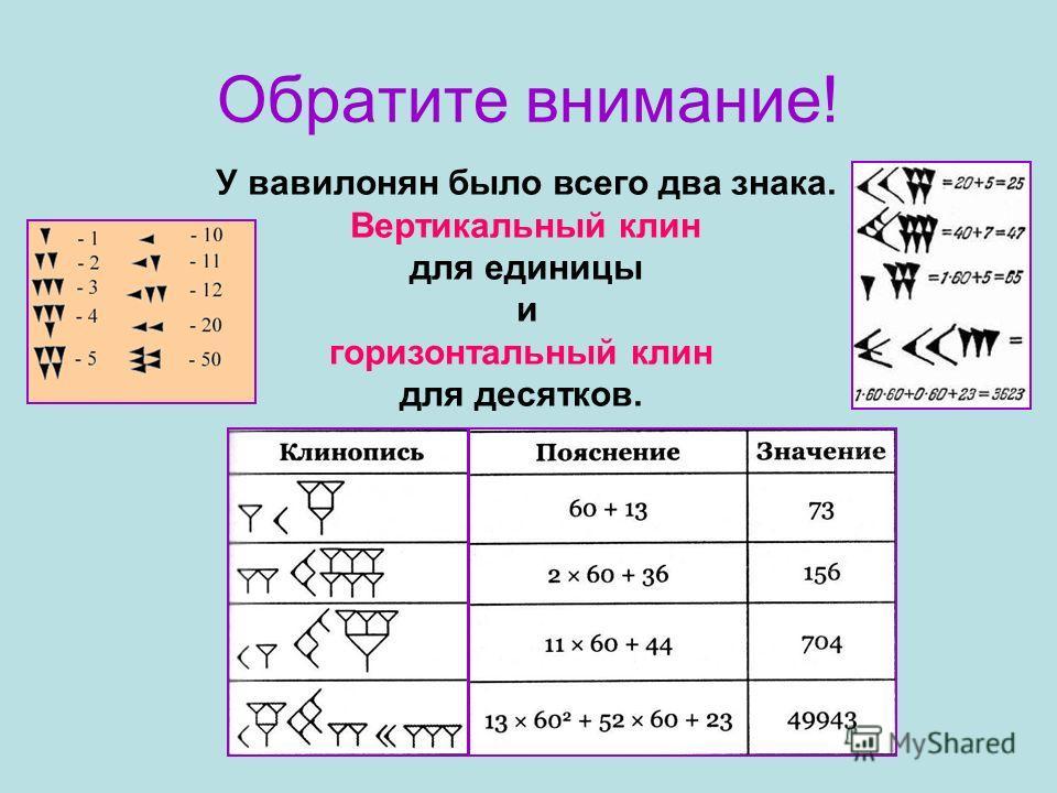 Обратите внимание! У вавилонян было всего два знака. Вертикальный клин для единицы и горизонтальный клин для десятков.