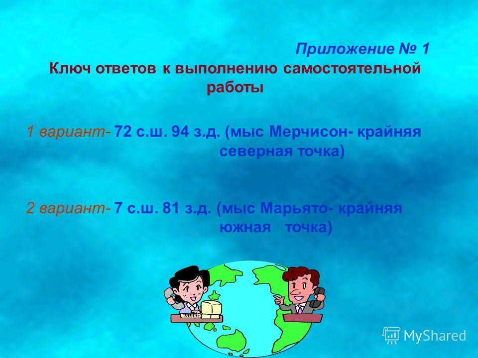 Приложение 1 Ключ ответов к выполнению самостоятельной работы 1 вариант- 72 с.ш. 94 з.д. (мыс Мерчисон- крайняя северная точка) 2 вариант- 7 с.ш. 81 з.д. (мыс Марьято- крайняя южная точка)