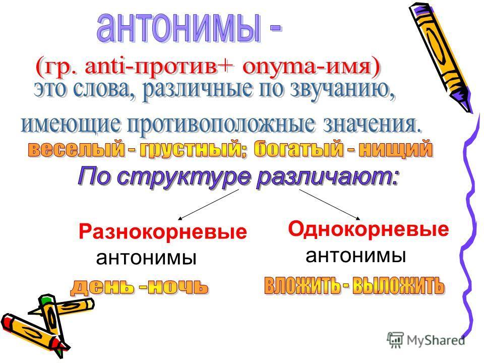 Разнокорневые антонимы Однокорневые антонимы