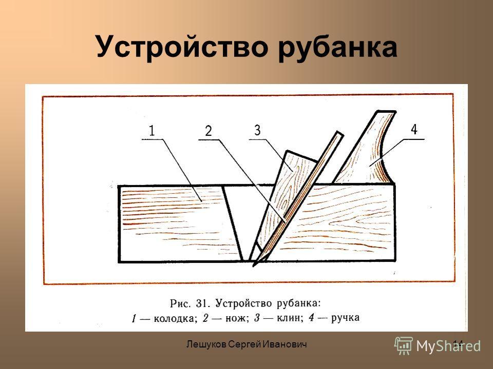 Лешуков Сергей Иванович14 Устройство рубанка