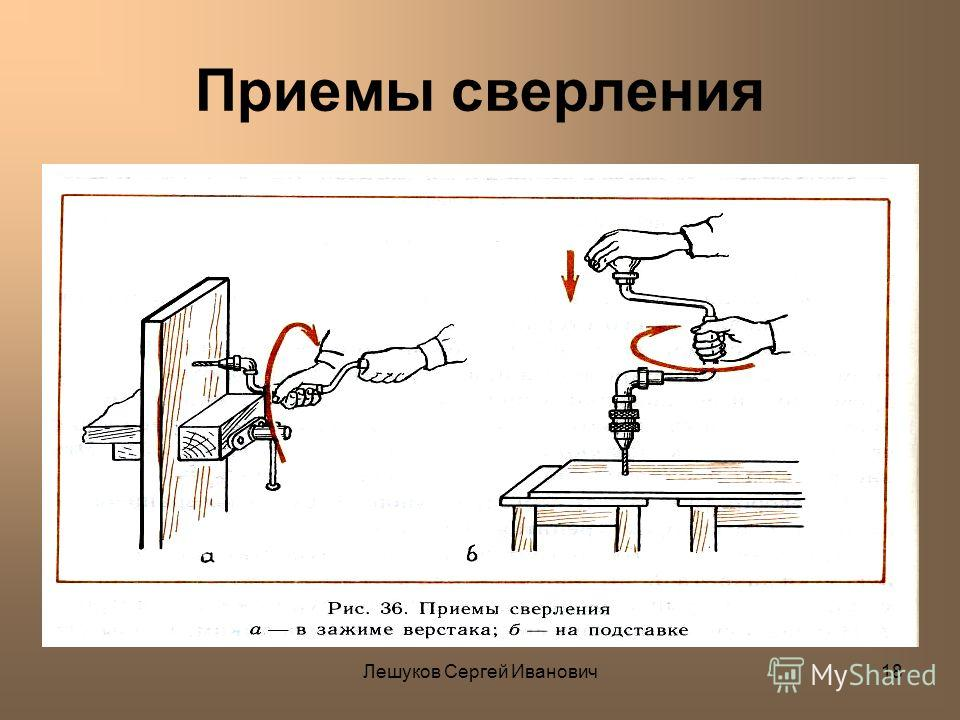 Лешуков Сергей Иванович18 Приемы сверления