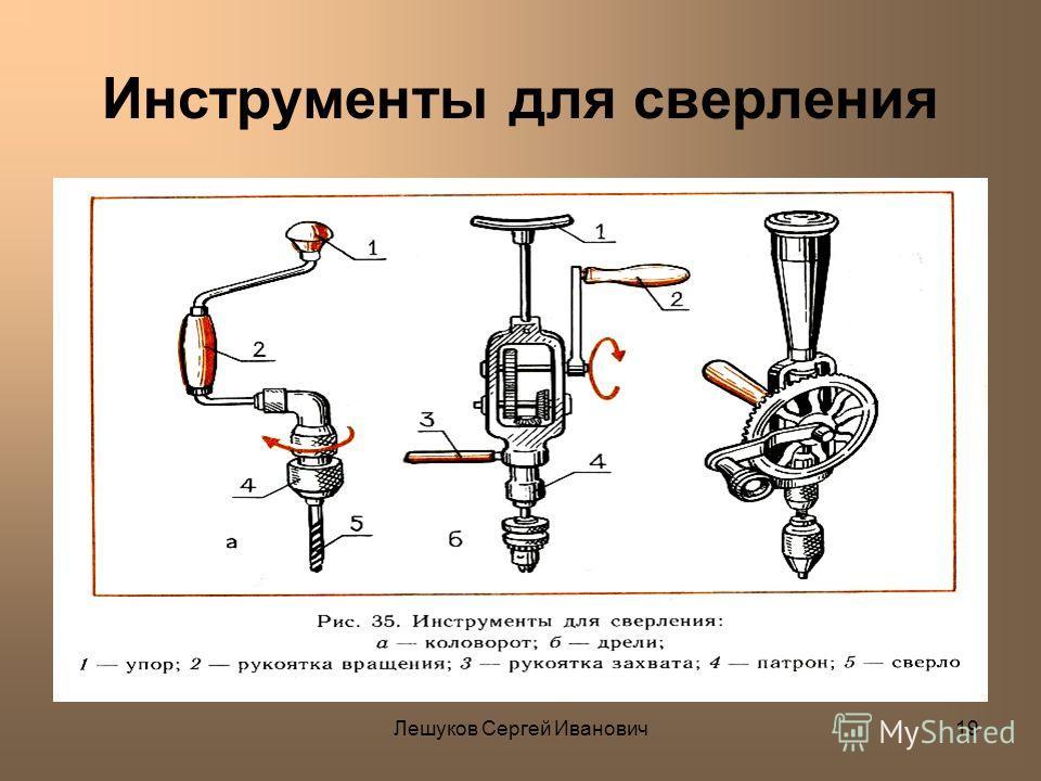 Лешуков Сергей Иванович19 Инструменты для сверления