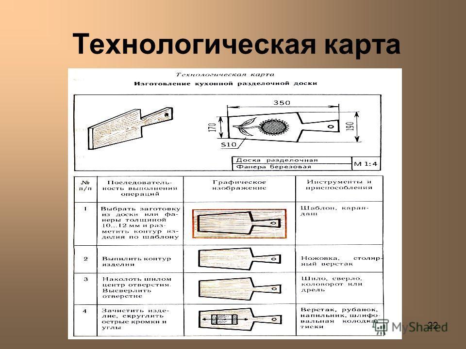 Лешуков Сергей Иванович22 Технологическая карта