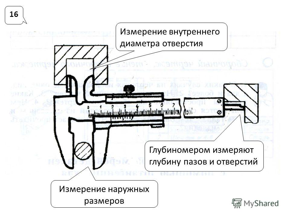 16 Измерение внутреннего диаметра отверстия Измерение наружных размеров Глубиномером измеряют глубину пазов и отверстий