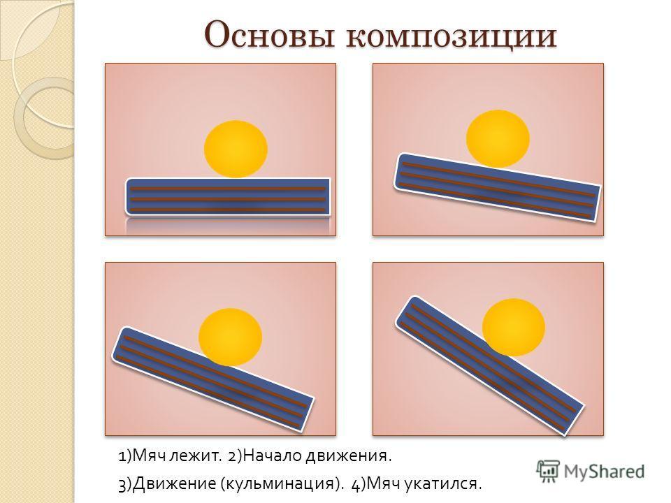 Основы композиции 1) Мяч лежит. 2) Начало движения. 3) Движение ( кульминация ). 4) Мяч укатился.