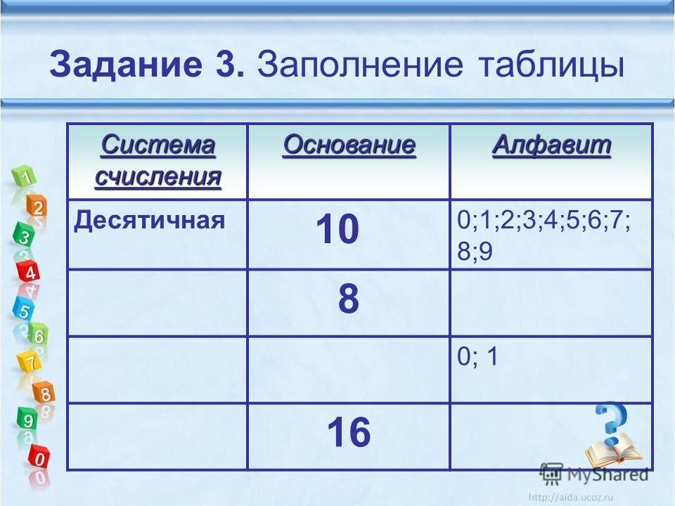 Задание 3. Заполнение таблицы Система счисления ОснованиеАлфавит Десятичная 10 0;1;2;3;4;5;6;7; 8;9 8 0; 1 16