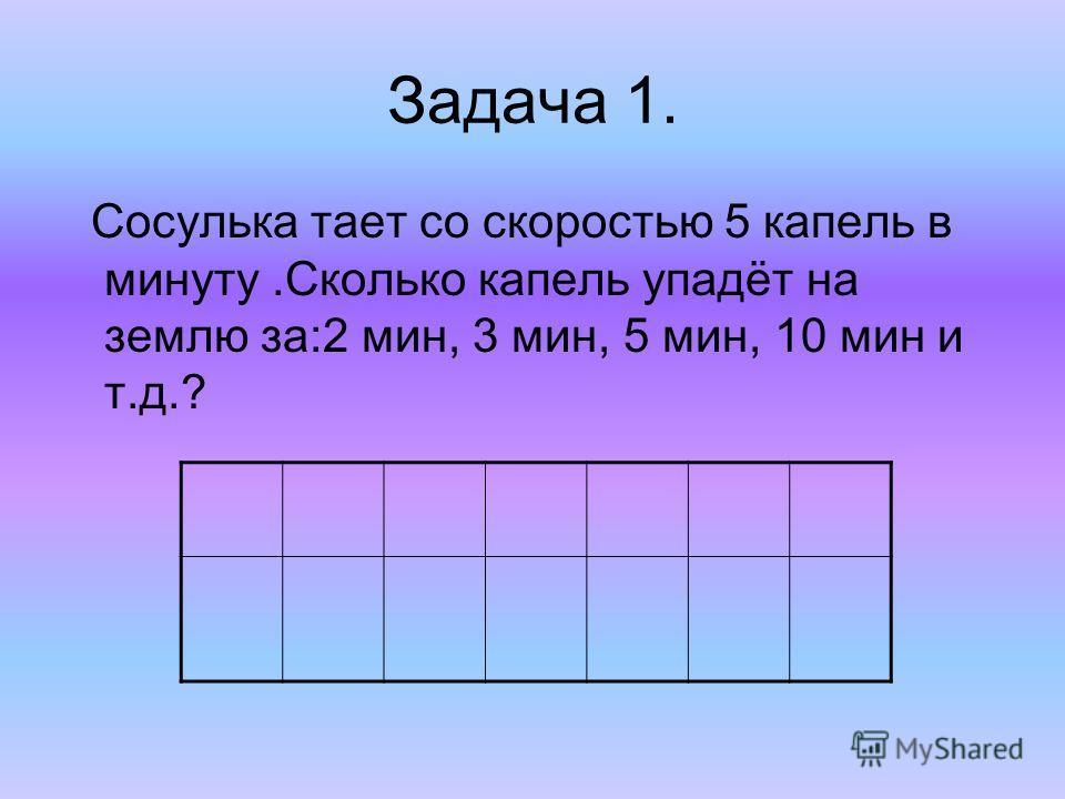 Задача 1. Сосулька тает со скоростью 5 капель в минуту.Сколько капель упадёт на землю за:2 мин, 3 мин, 5 мин, 10 мин и т.д.?
