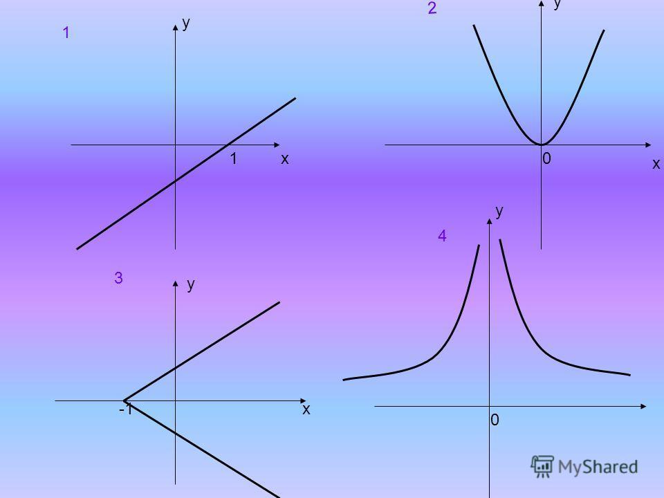 y x y x y x y 10 0 1 2 3 4