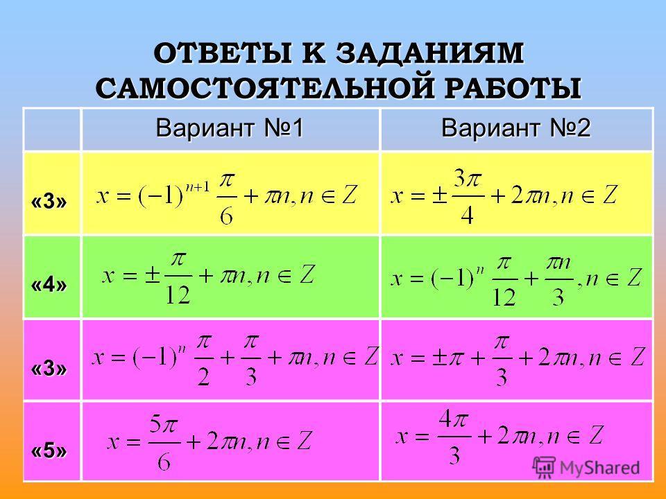 САМОСТОЯТЕЛЬНАЯ РАБОТА Вариант 1 Вариант 2 «3» «4» «5»