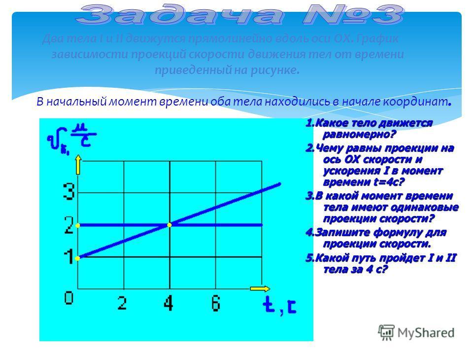 В начальный момент времени оба тела находились в начале координат. Два тела I и II движутся прямолинейно вдоль оси ОХ. График зависимости проекций скорости движения тел от времени приведенный на рисунке. 1.Какое тело движется равномерно? 2.Чему равны