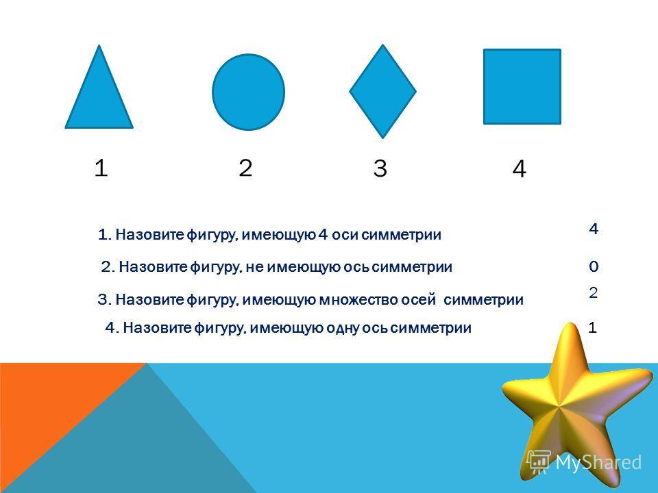 12 3 4 1. Назовите фигуру, имеющую 4 оси симметрии 2. Назовите фигуру, не имеющую ось симметрии 3. Назовите фигуру, имеющую множество осей симметрии 4 0 2 4. Назовите фигуру, имеющую одну ось симметрии1