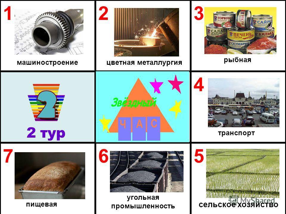 123 4 765 цветная металлургия транспорт сельское хозяйство 2 тур машиностроение пищевая рыбная угольная промышленность